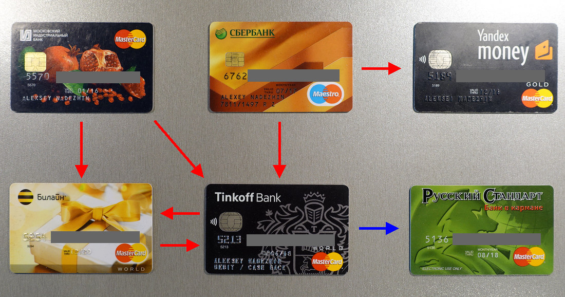 Как сделать карточку для оплаты 493