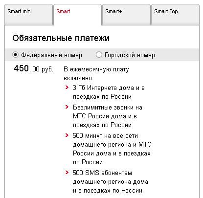 Интернет-опция 25Гб - Москва и Подмосковье - МТС