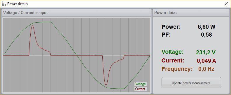 Как измерить силу